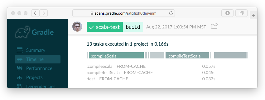 Gradle 4.1 Scala from cache build scan